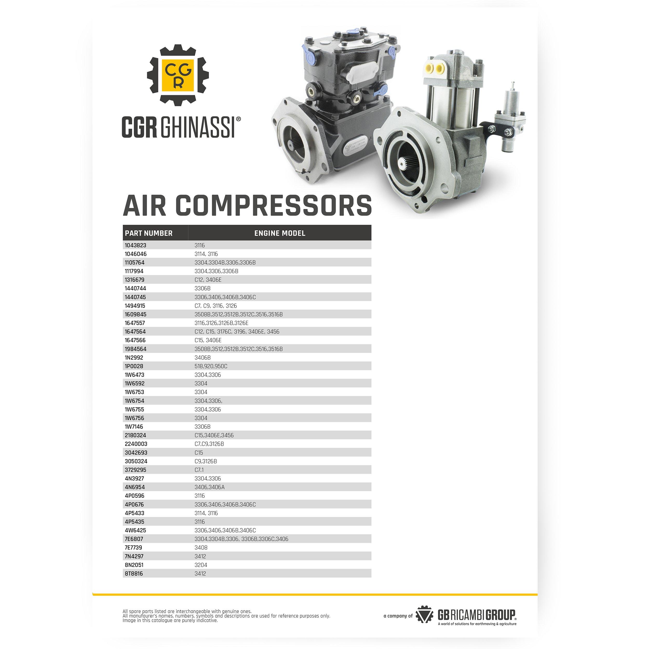 mockup compressors