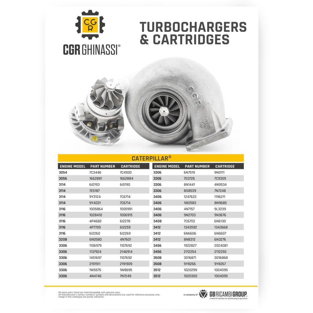 turbochargers cartridges