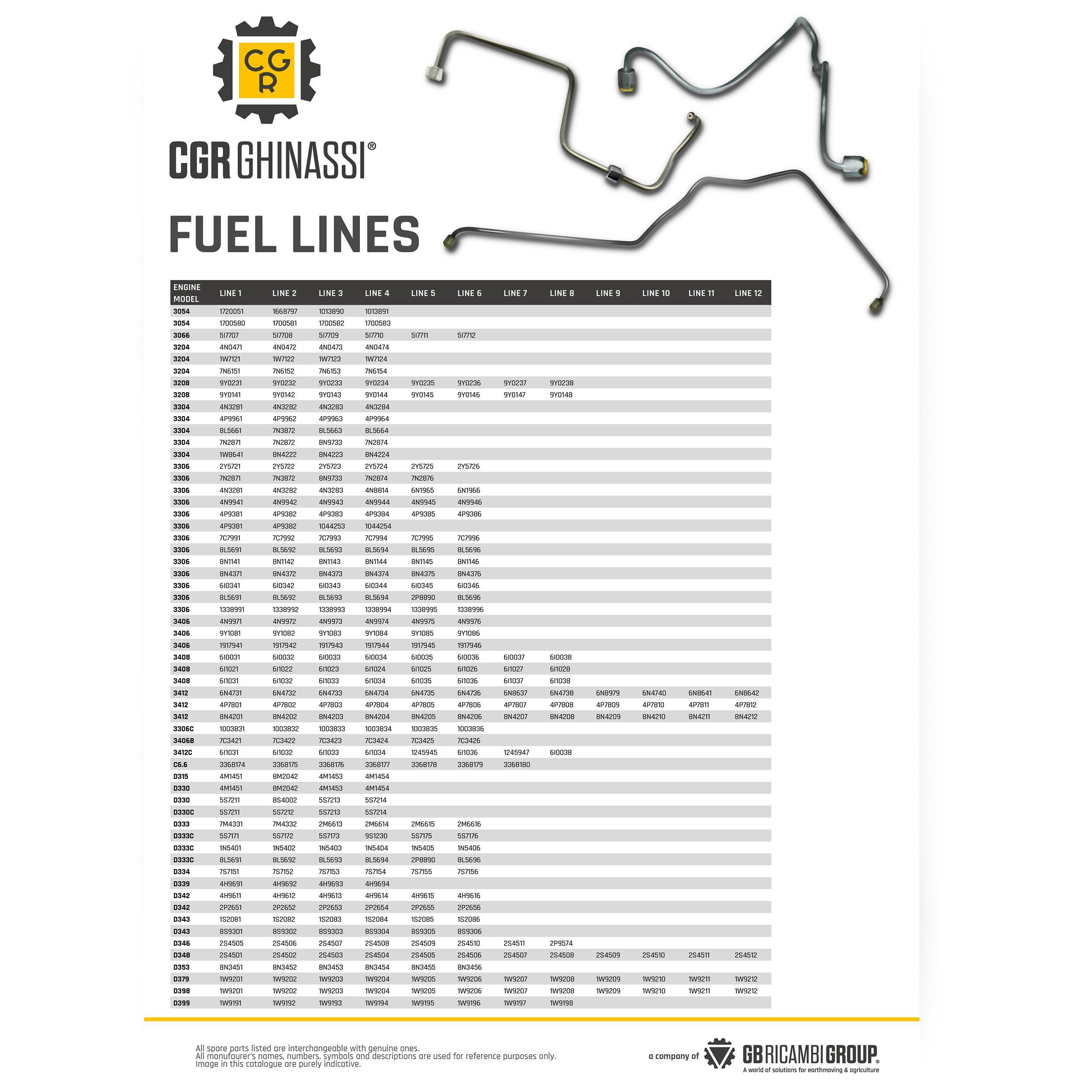 fuel lines mockup