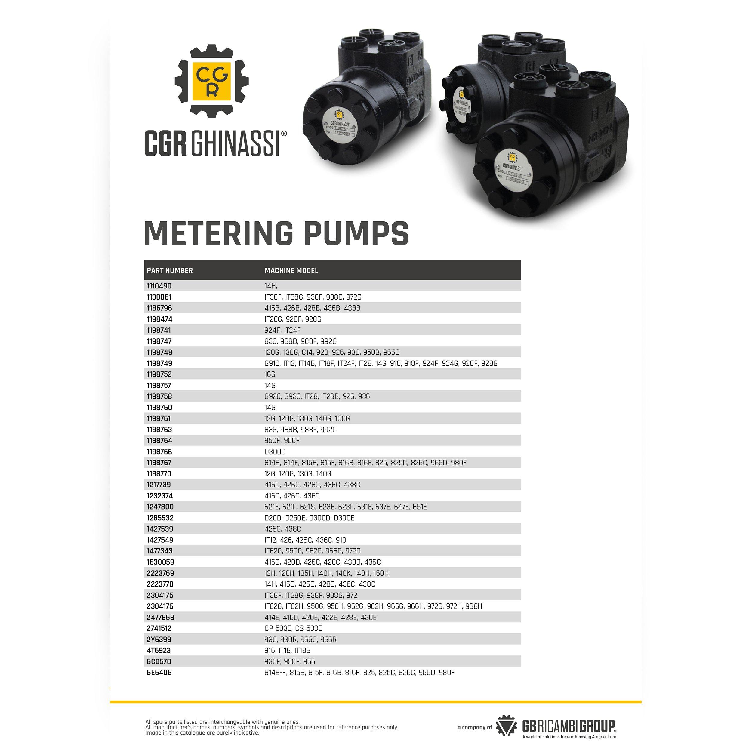 metering pumps mockup